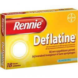 Rennie deflatine